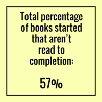 Did you know…that more that half of the books started aren't finished?