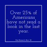 Did you know 25% of American's haven't read a book in the last year?